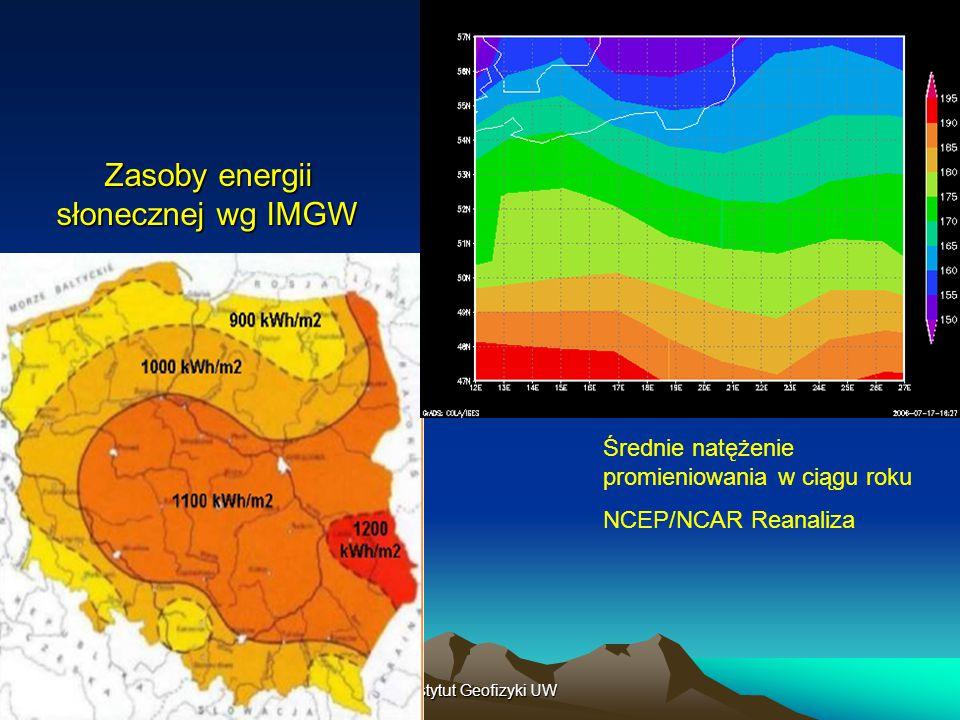Zasoby energii słonecznej wg IMGW