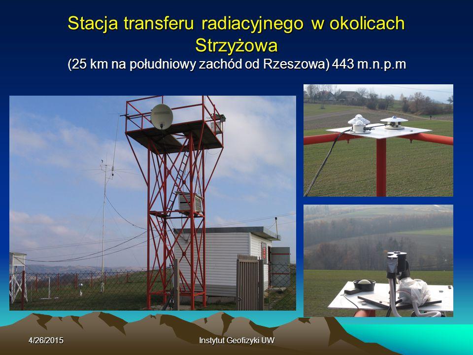 Stacja transferu radiacyjnego w okolicach Strzyżowa (25 km na południowy zachód od Rzeszowa) 443 m.n.p.m