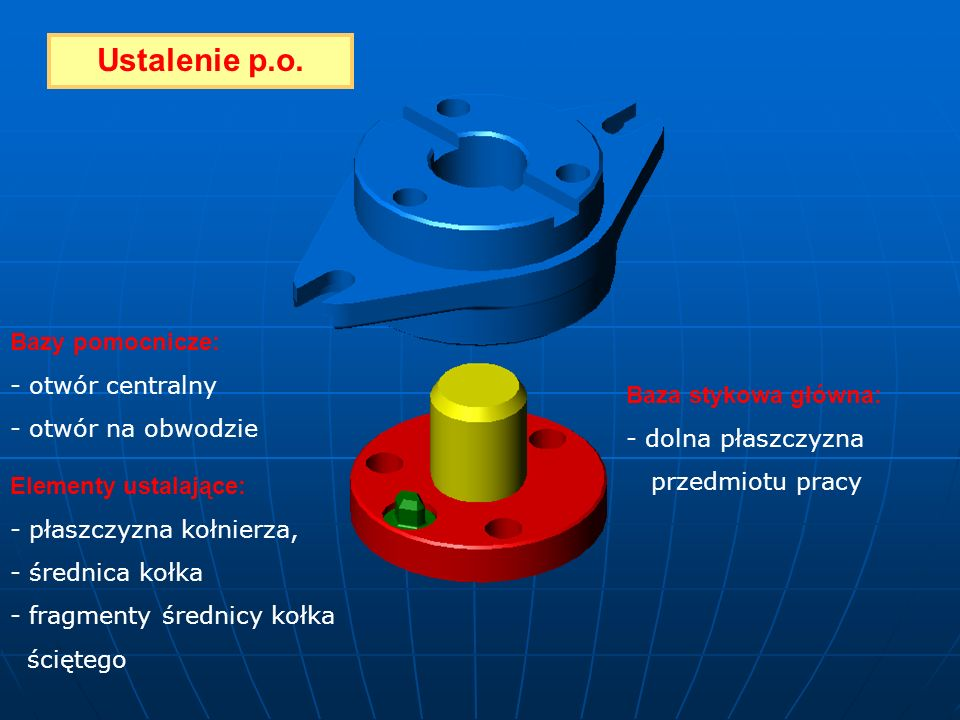 Ustalenie p.o. Bazy pomocnicze: - otwór centralny - otwór na obwodzie