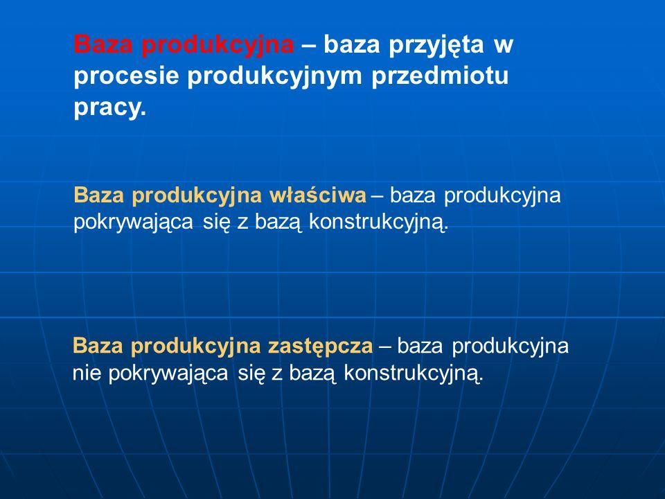 Baza produkcyjna – baza przyjęta w procesie produkcyjnym przedmiotu pracy.