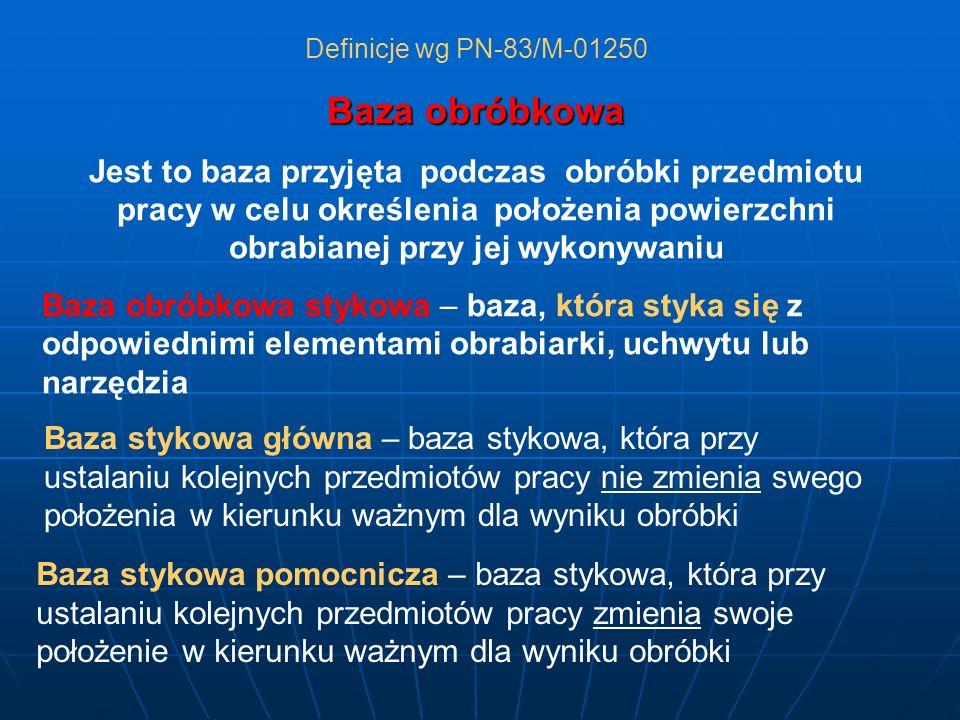 Definicje wg PN-83/M-01250Baza obróbkowa.