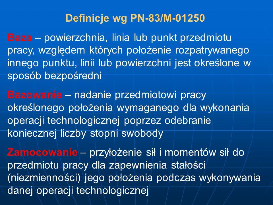 Definicje wg PN-83/M-01250