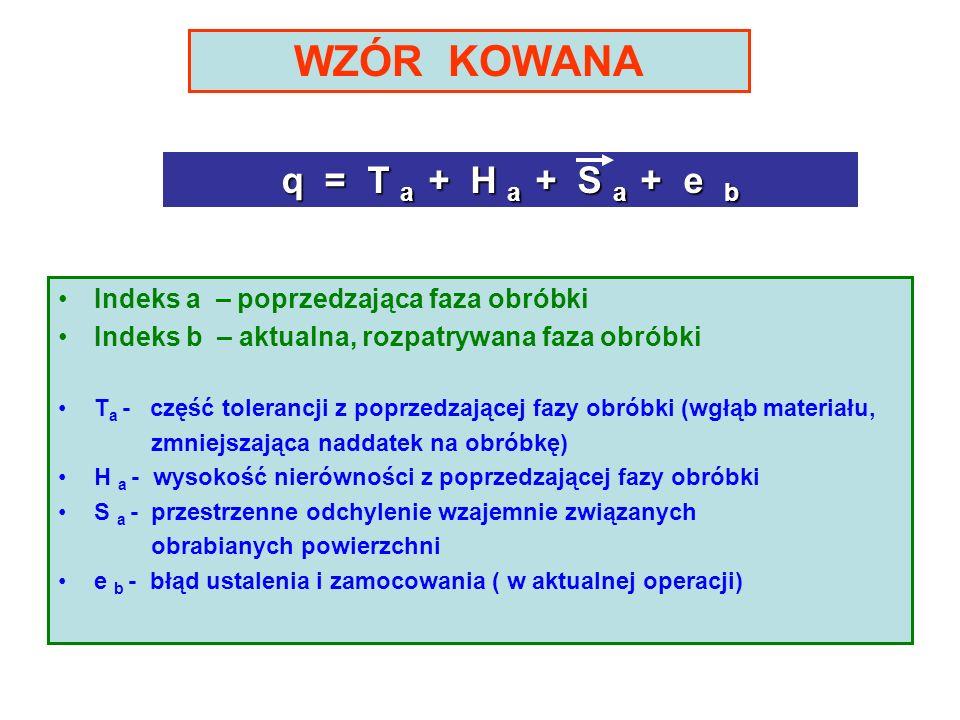 WZÓR KOWANA q = T a + H a + S a + e b
