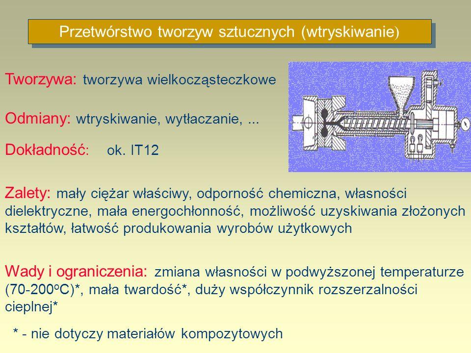 Przetwórstwo tworzyw sztucznych (wtryskiwanie)