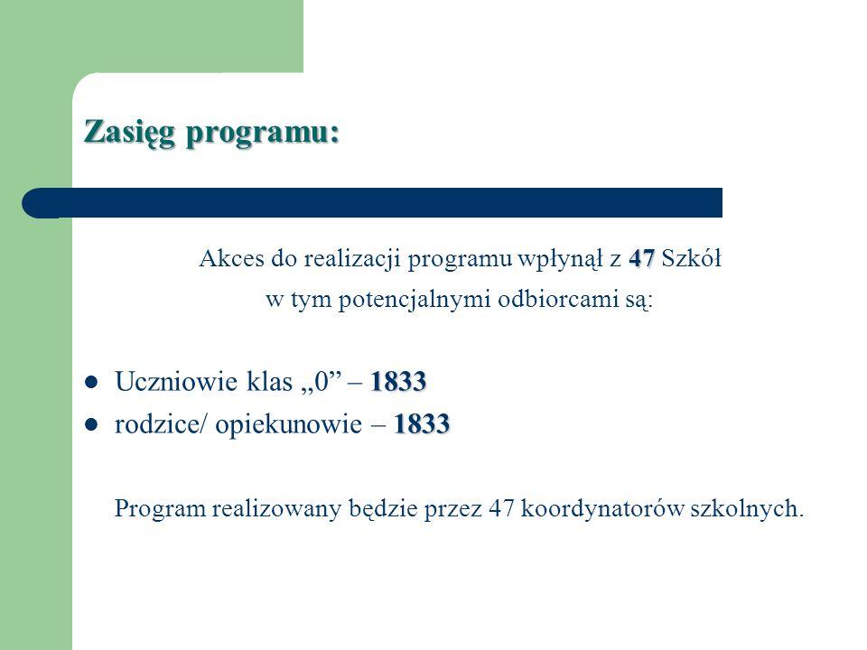 """Zasięg programu: Uczniowie klas """"0 – 1833 rodzice/ opiekunowie – 1833"""