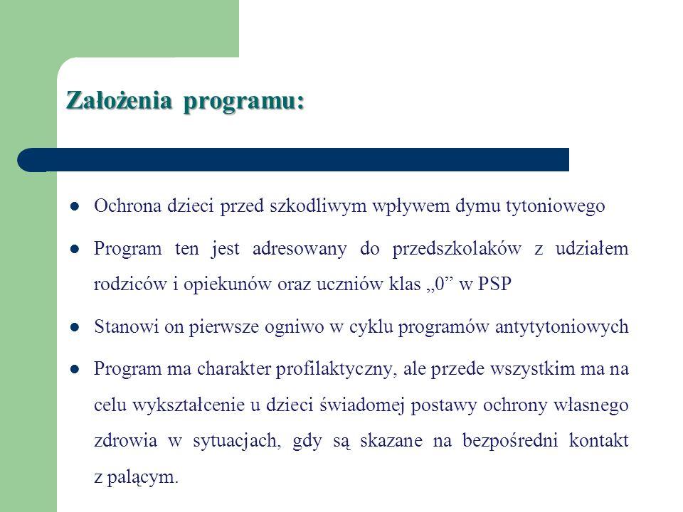 Założenia programu:Ochrona dzieci przed szkodliwym wpływem dymu tytoniowego.