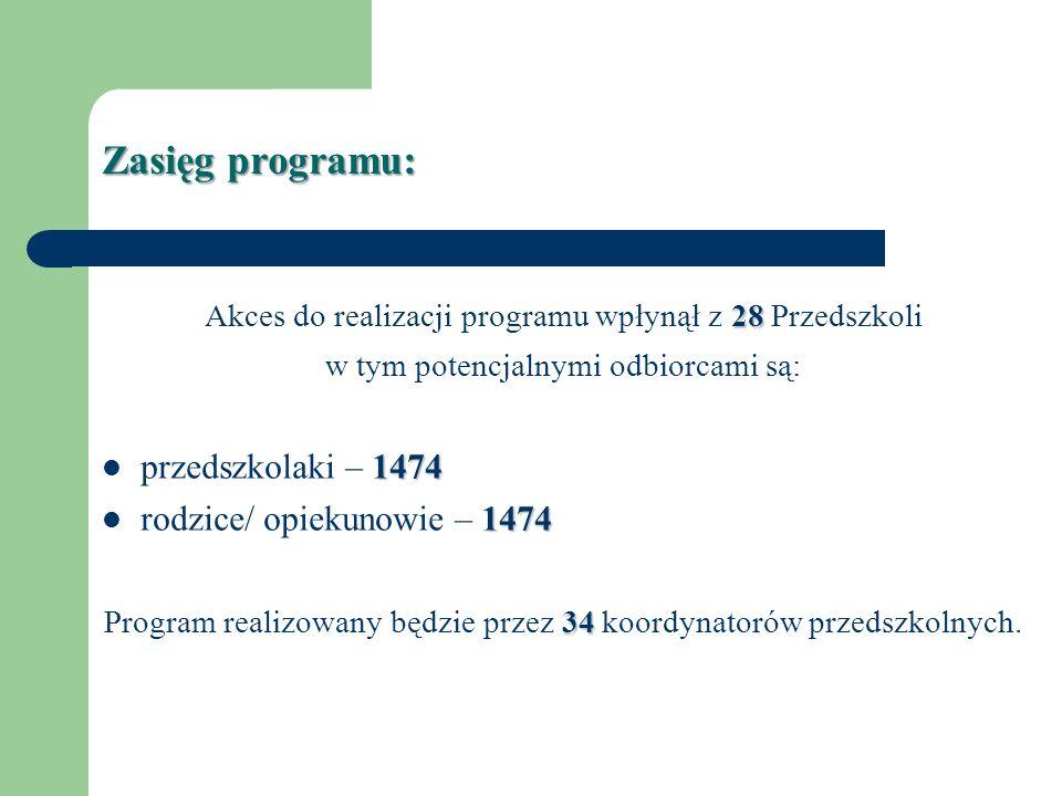 Zasięg programu: przedszkolaki – 1474 rodzice/ opiekunowie – 1474