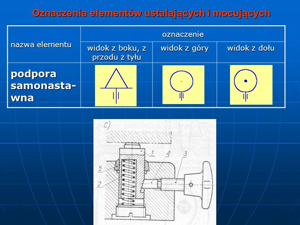 Oznaczenia elementów ustalających i mocujących