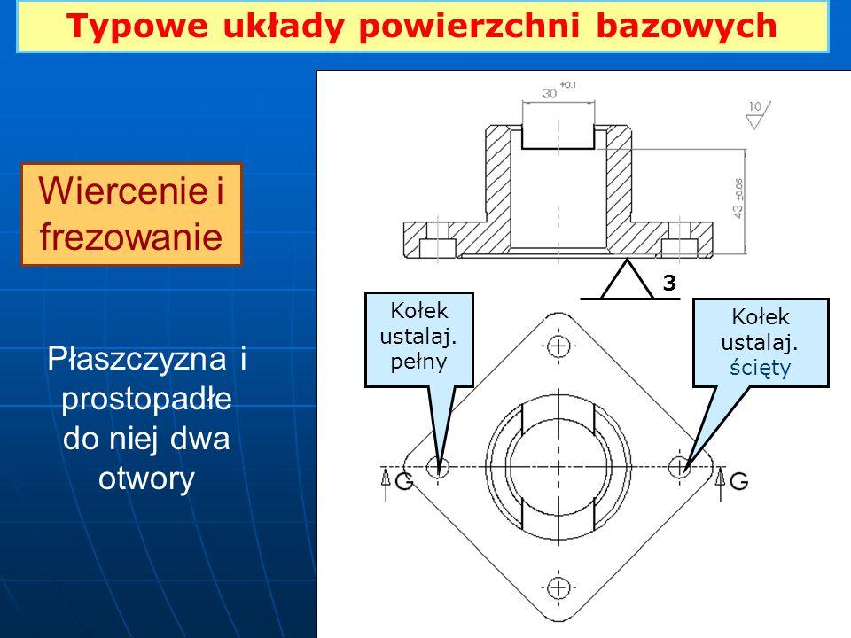Typowe układy powierzchni bazowych