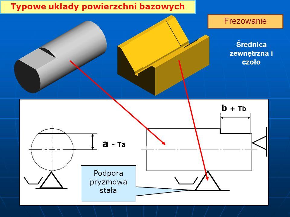Typowe układy powierzchni bazowych Średnica zewnętrzna i czoło