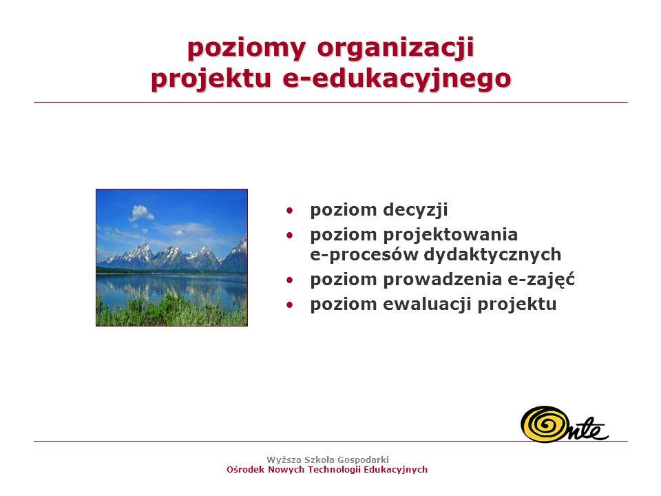 poziomy organizacji projektu e-edukacyjnego