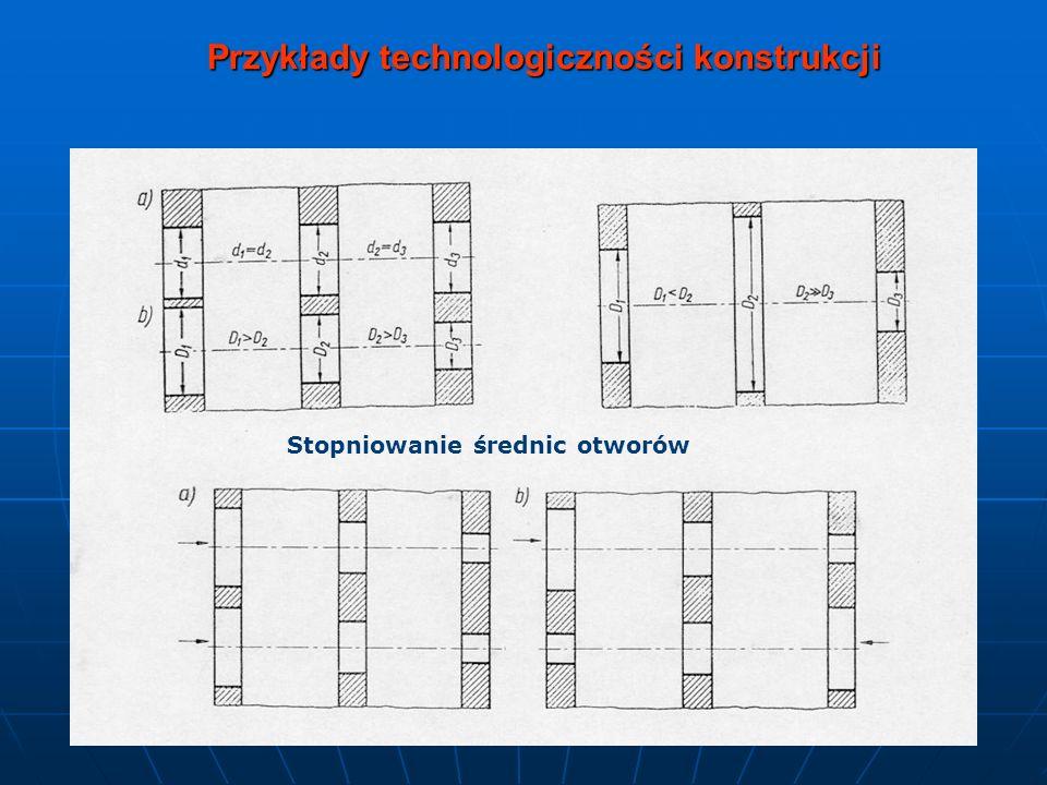 Przykłady technologiczności konstrukcji