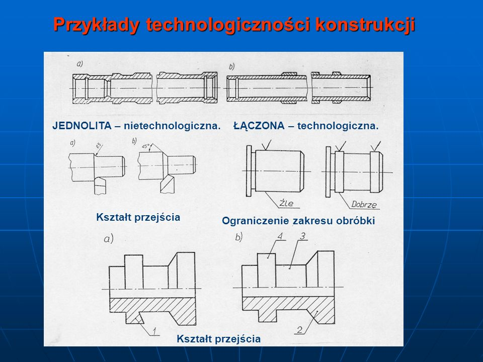 ŁĄCZONA – technologiczna. Ograniczenie zakresu obróbki