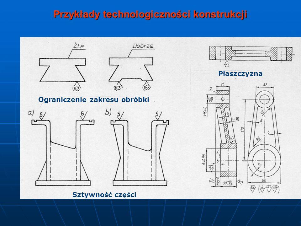 Przykłady technologiczności konstrukcji Ograniczenie zakresu obróbki