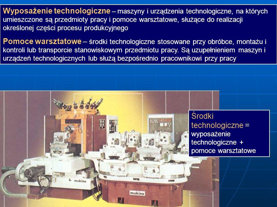 Wyposażenie technologiczne – maszyny i urządzenia technologiczne, na których umieszczone są przedmioty pracy i pomoce warsztatowe, służące do realizacji określonej części procesu produkcyjnego