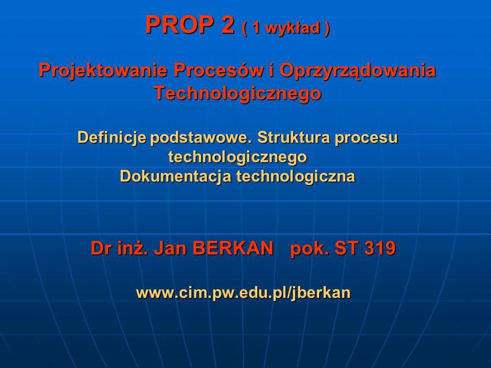 Dr inż. Jan BERKAN pok. ST 319 www.cim.pw.edu.pl/jberkan