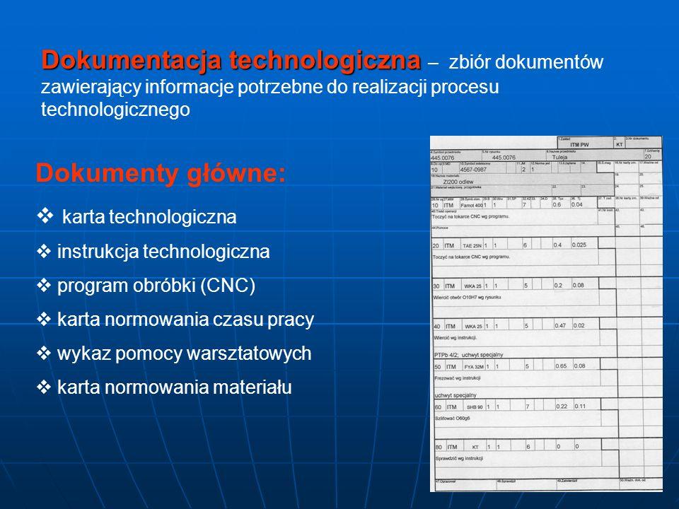 Dokumentacja technologiczna – zbiór dokumentów zawierający informacje potrzebne do realizacji procesu technologicznego