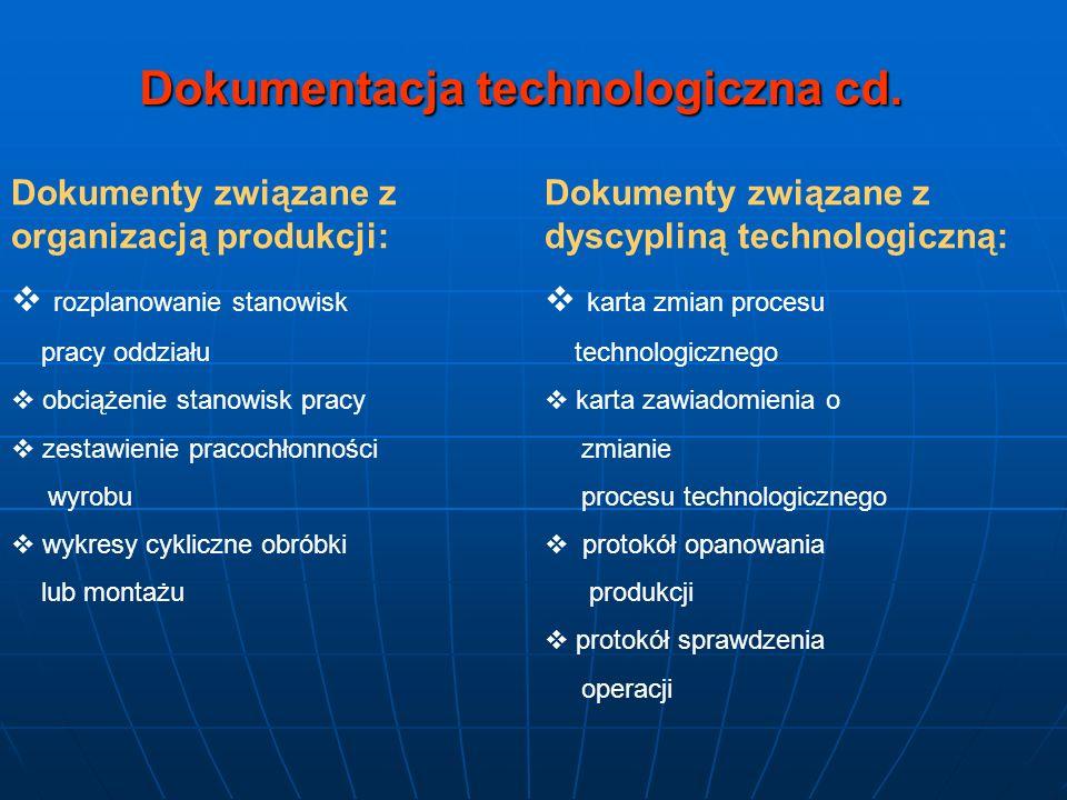 Dokumentacja technologiczna cd.