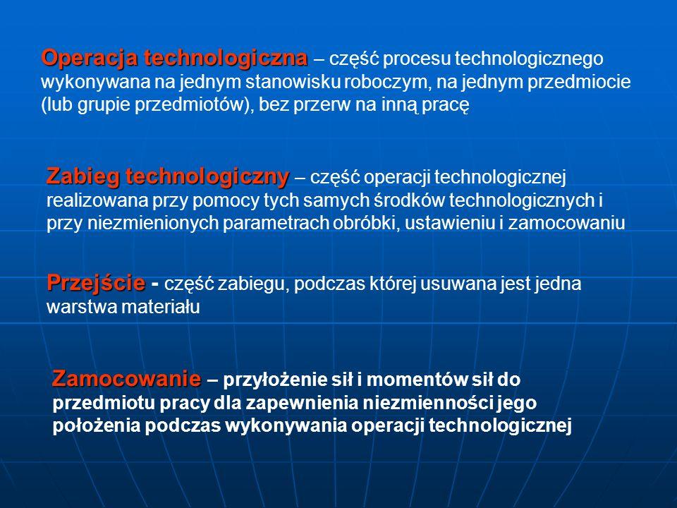 Operacja technologiczna – część procesu technologicznego wykonywana na jednym stanowisku roboczym, na jednym przedmiocie (lub grupie przedmiotów), bez przerw na inną pracę
