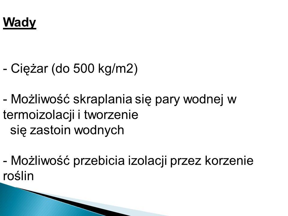 Wady Ciężar (do 500 kg/m2) - Możliwość skraplania się pary wodnej w termoizolacji i tworzenie. się zastoin wodnych.