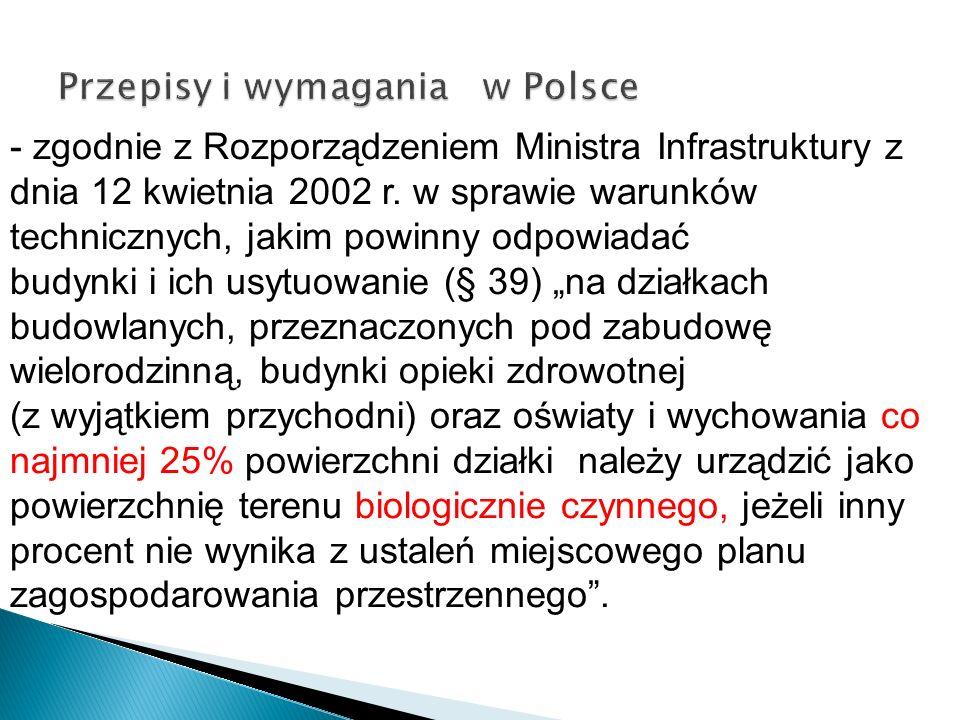 Przepisy i wymagania w Polsce