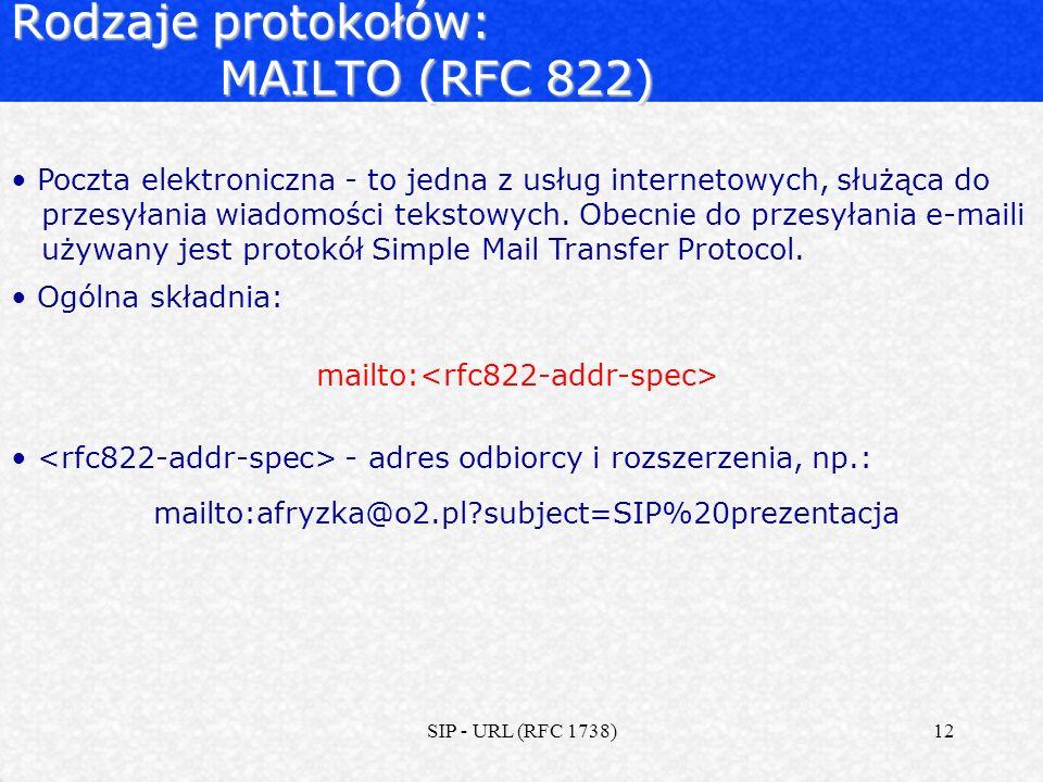 Rodzaje protokołów: MAILTO (RFC 822)