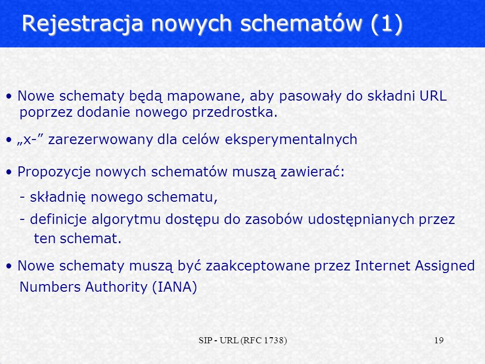 Rejestracja nowych schematów (1)