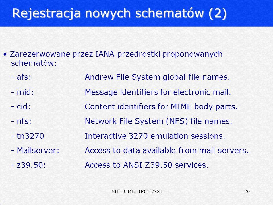 Rejestracja nowych schematów (2)