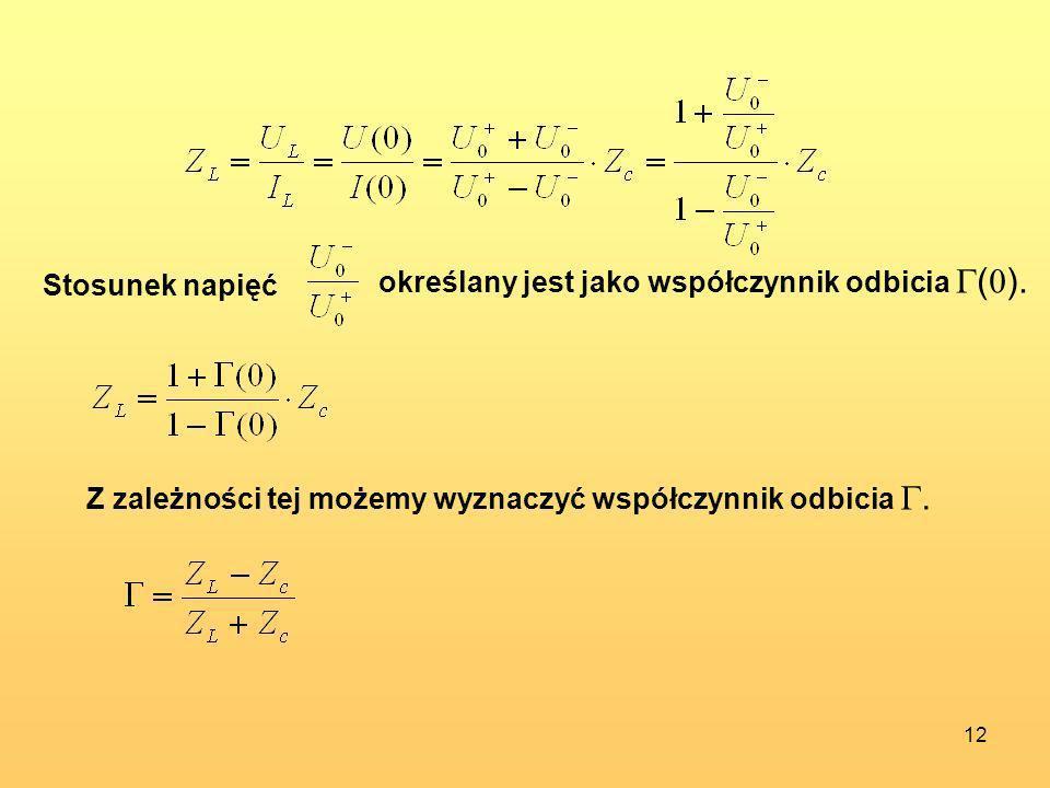 określany jest jako współczynnik odbicia (0).