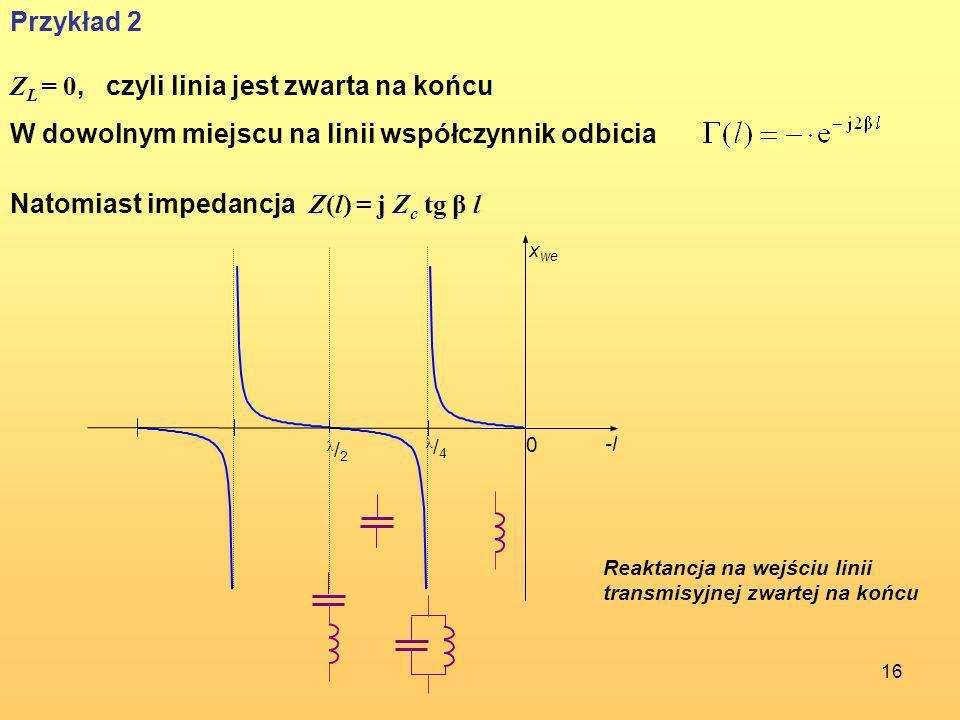 ZL = 0, czyli linia jest zwarta na końcu