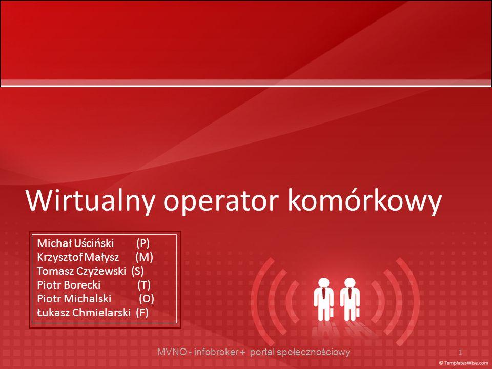 Wirtualny operator komórkowy