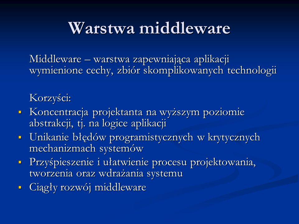 Warstwa middleware Middleware – warstwa zapewniająca aplikacji wymienione cechy, zbiór skomplikowanych technologii.