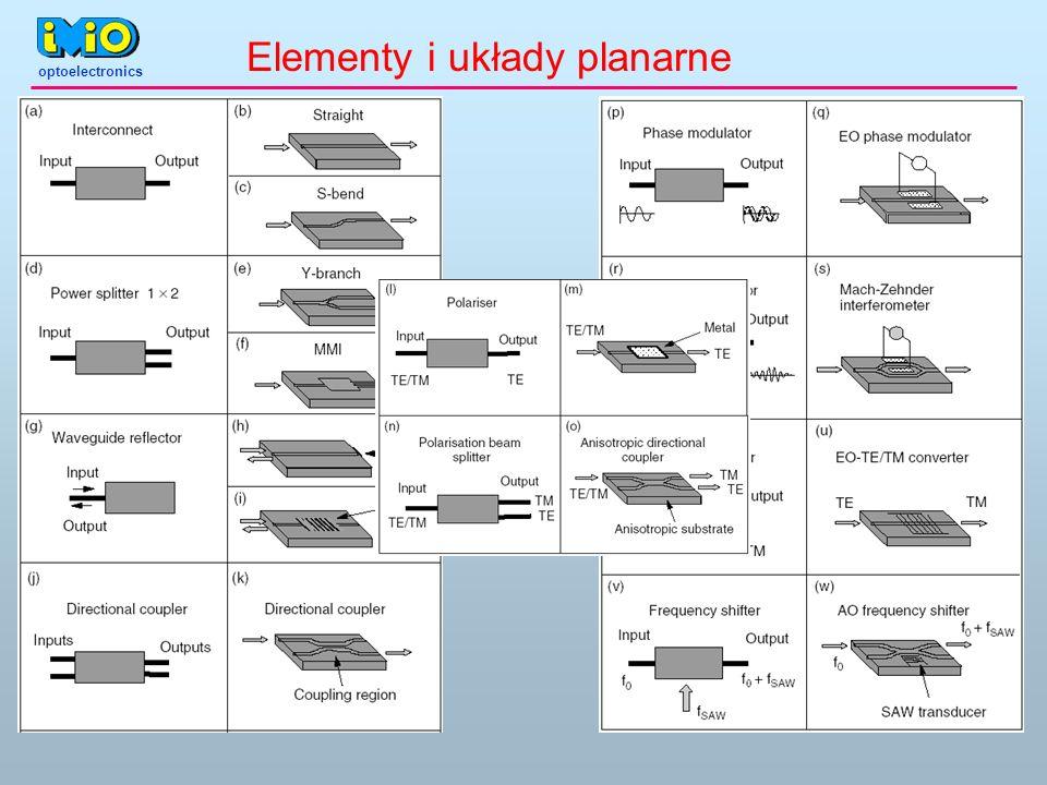 Elementy i układy planarne