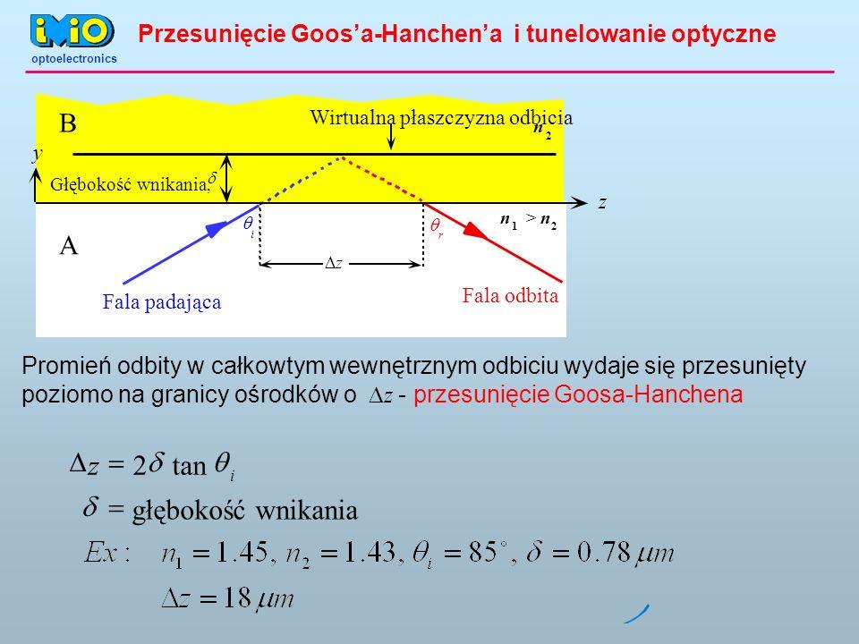 D z = 2 d tan q d = głębokość wnikania B A