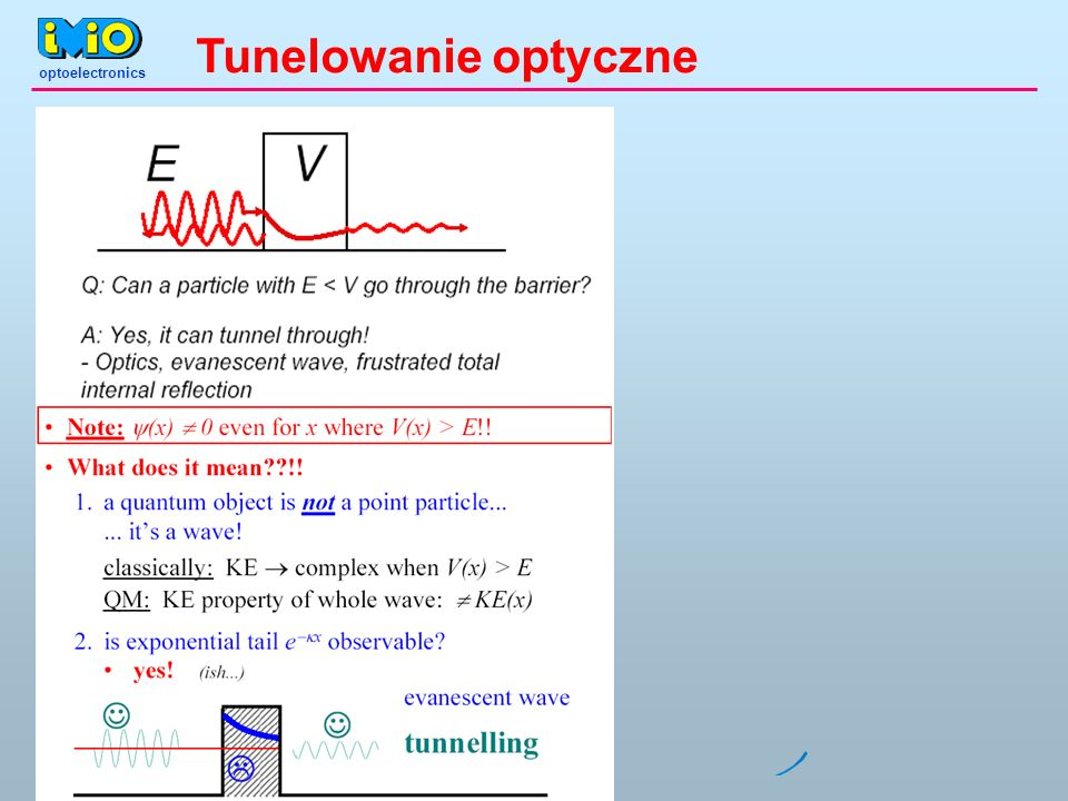 Tunelowanie optyczne
