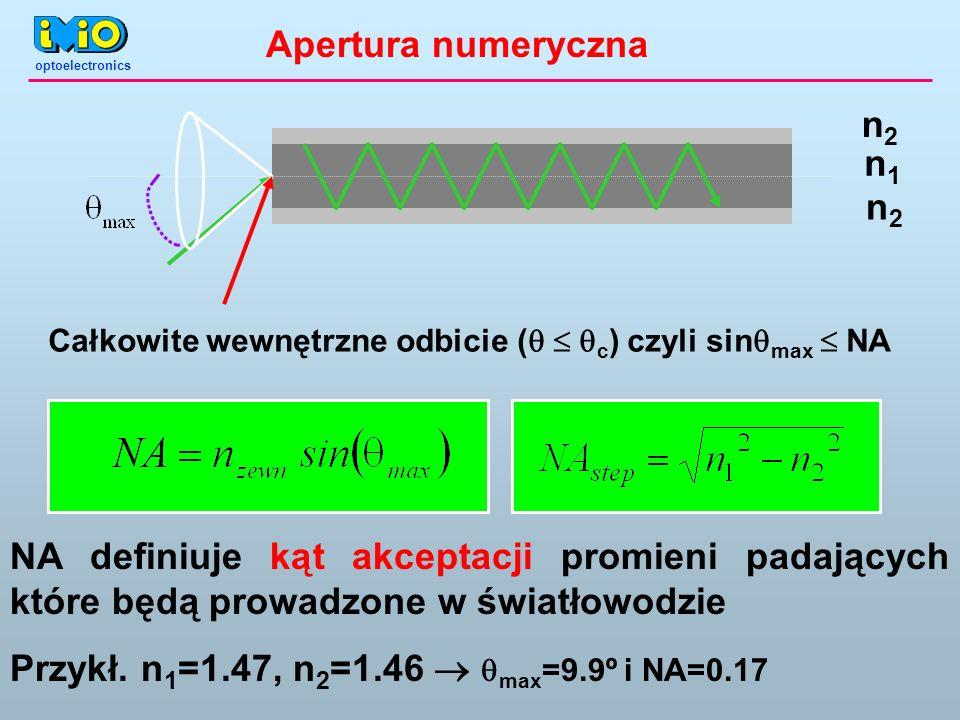 Przykł. n1=1.47, n2=1.46  max=9.9º i NA=0.17