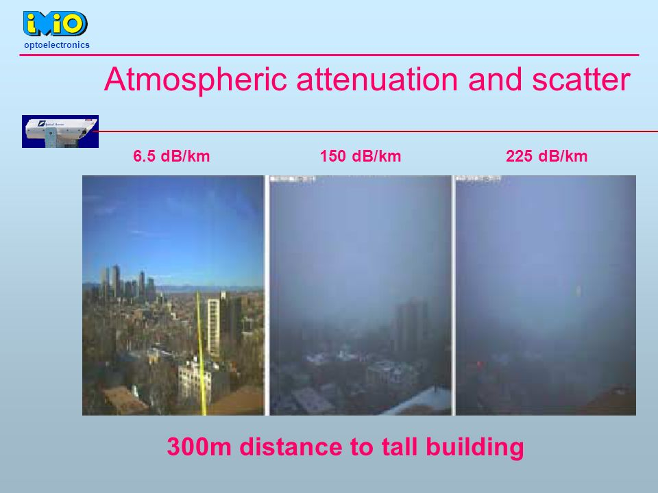 Atmospheric attenuation and scatter
