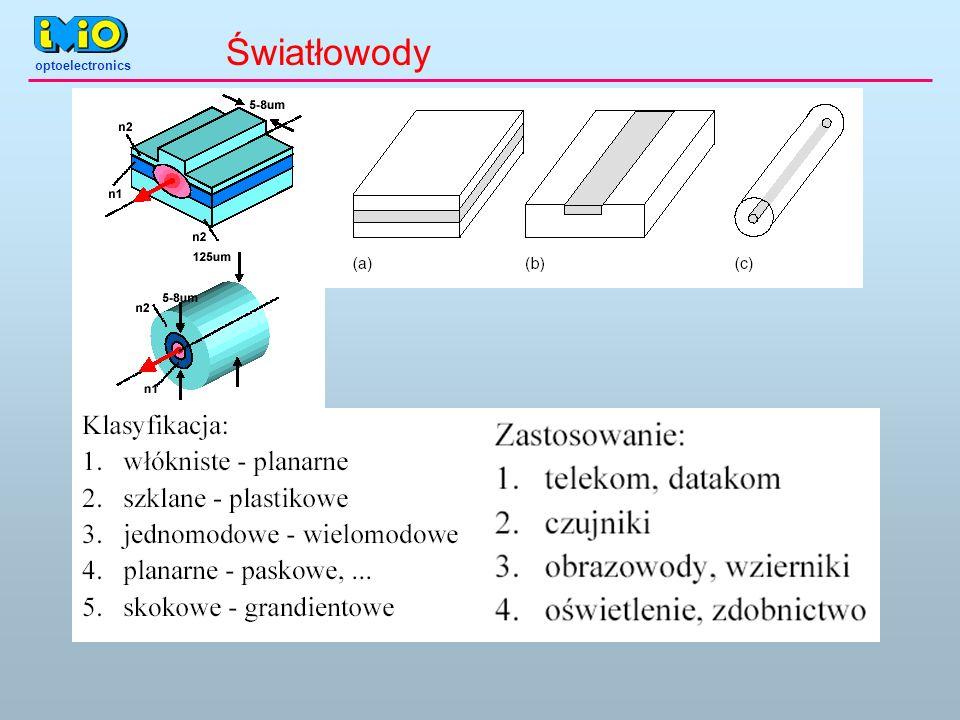 optoelectronics Światłowody