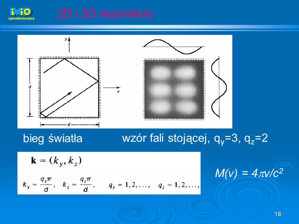 wzór fali stojącej, qy=3, qz=2