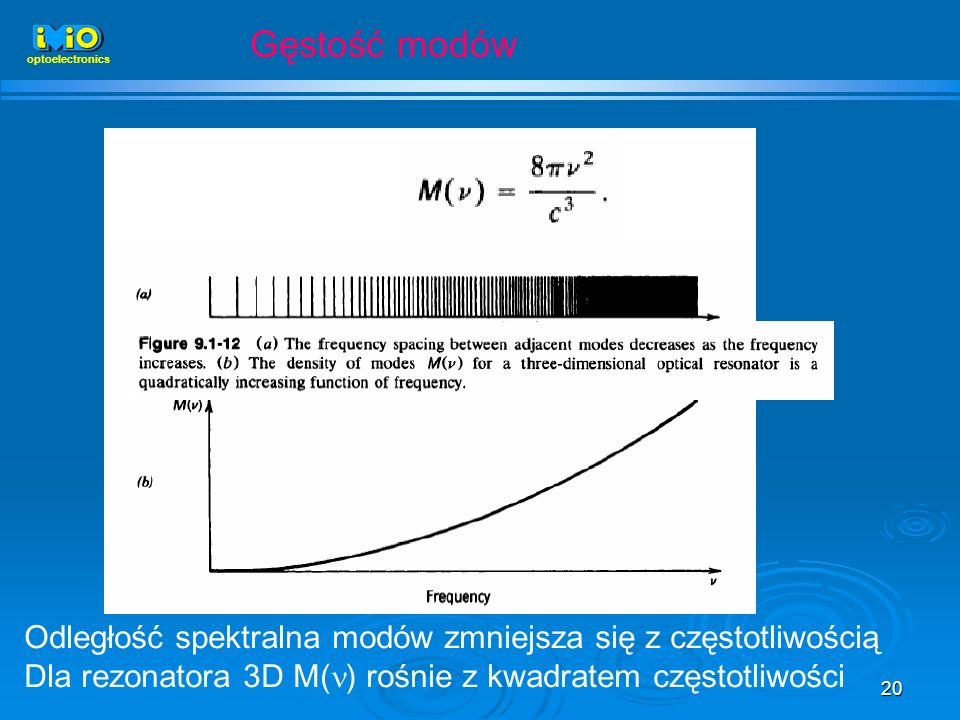 Gęstość modów optoelectronics. Odległość spektralna modów zmniejsza się z częstotliwością.