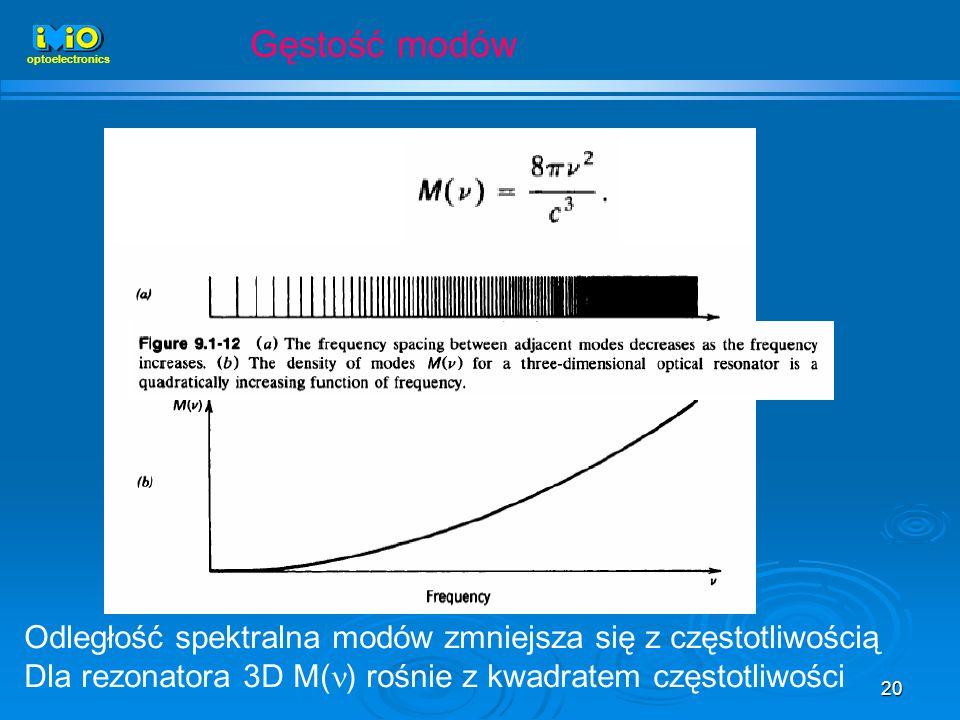 Gęstość modówoptoelectronics.Odległość spektralna modów zmniejsza się z częstotliwością.