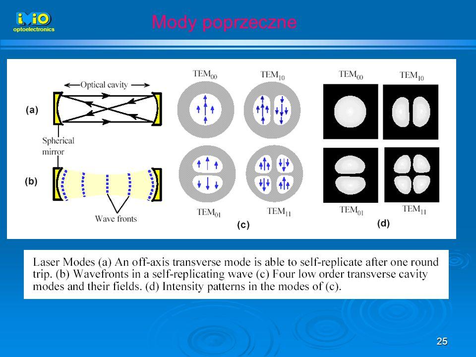 Mody poprzeczne optoelectronics