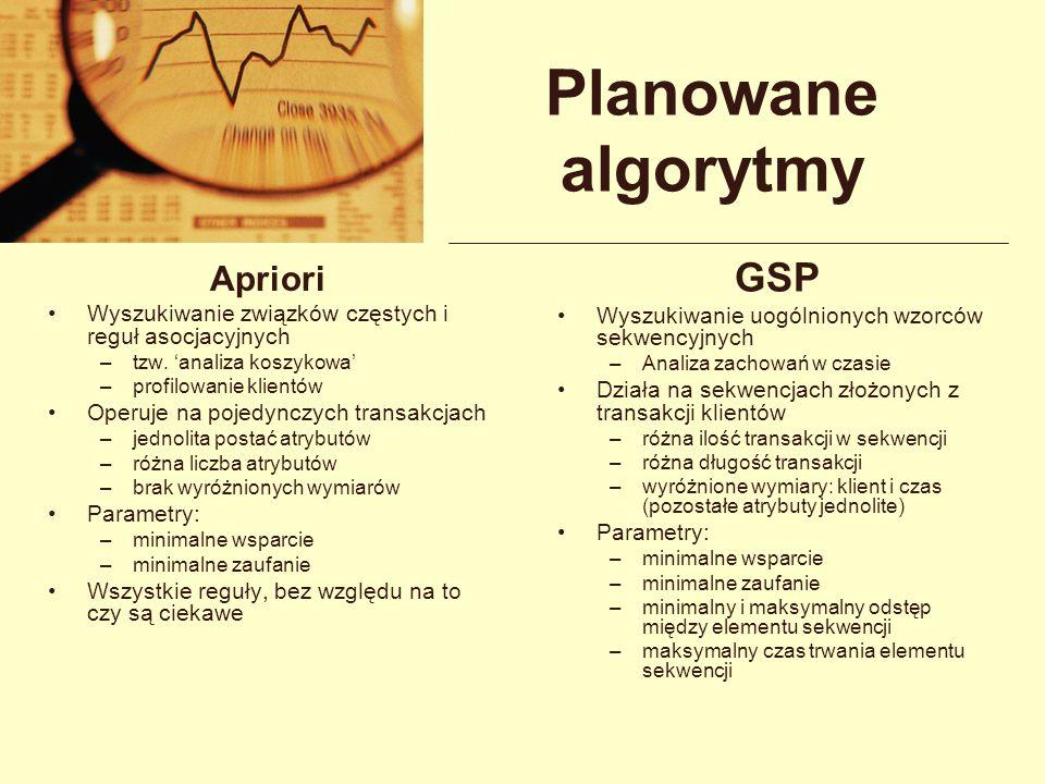 Planowane algorytmy GSP Apriori