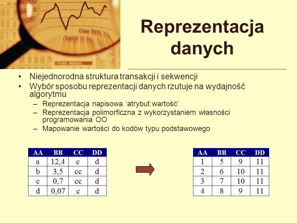 Reprezentacja danych Niejednorodna struktura transakcji i sekwencji