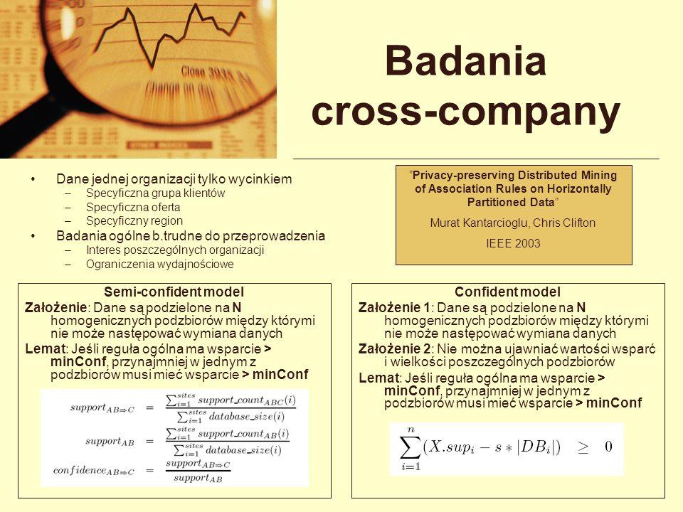 Badania cross-company