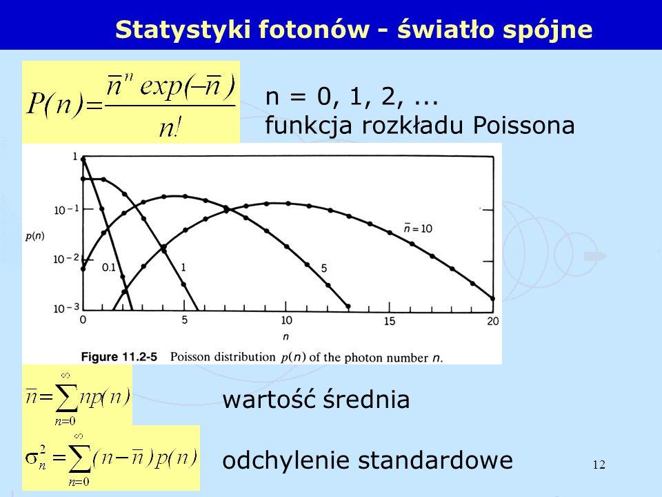Statystyki fotonów - światło spójne