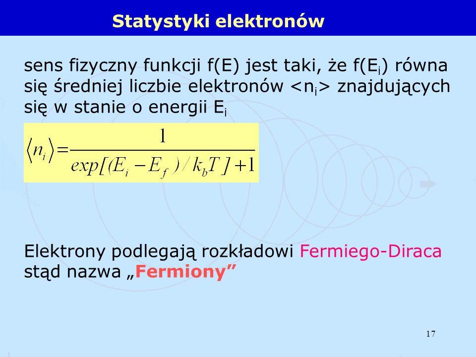Statystyki elektronów
