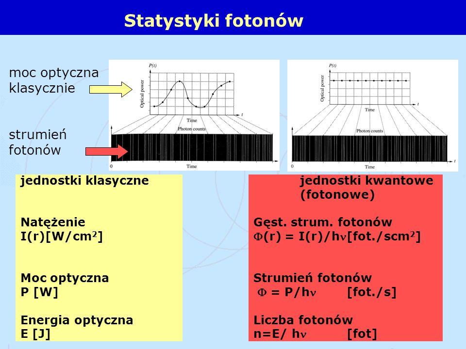 Statystyki fotonów moc optyczna klasycznie strumień fotonów