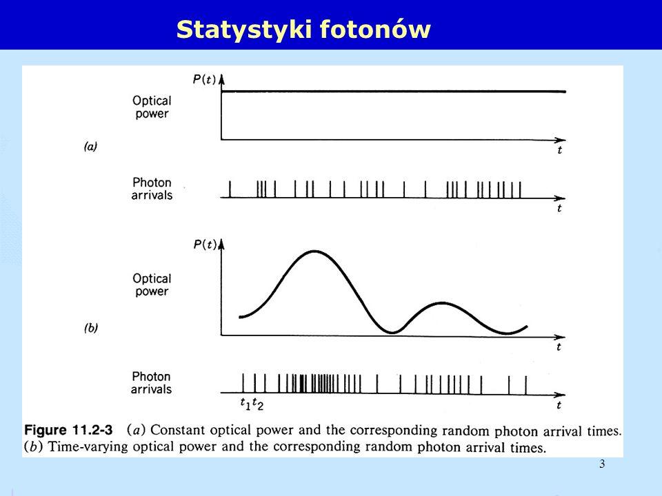 Statystyki fotonów