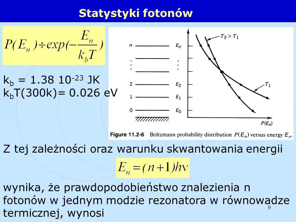 Statystyki fotonów kb = 1.38 10-23 JK. kbT(300k)= 0.026 eV. Z tej zależności oraz warunku skwantowania energii.